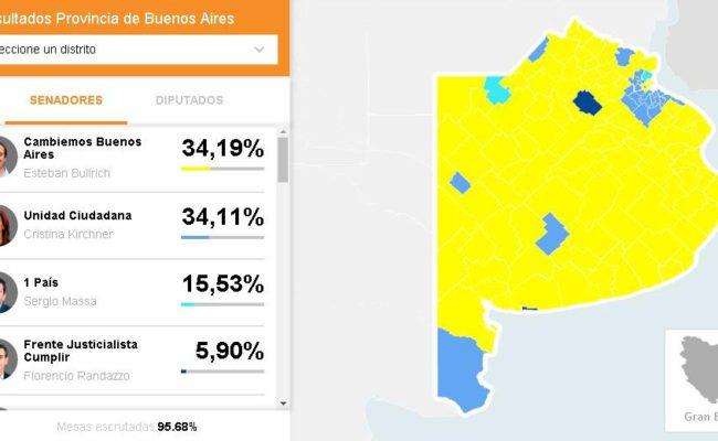 Distritos dependientes del agro que votaron por Bulrich