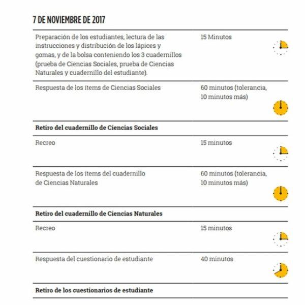 Cronograma de la evaluación