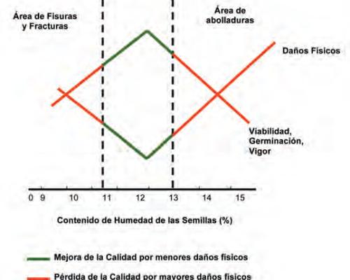 Grafico Los Cardales