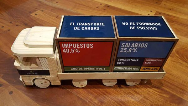 Impuestos es la mayor cargad del Transporte – infografia Fadeeac