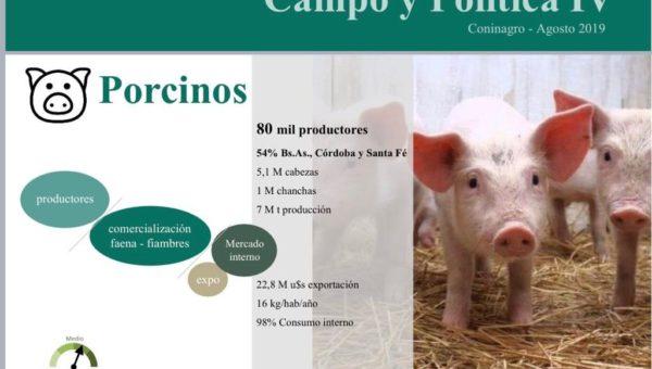 Radiografia de productores porcinos en argentina